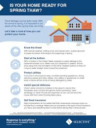 flood insurance articles selective insurance