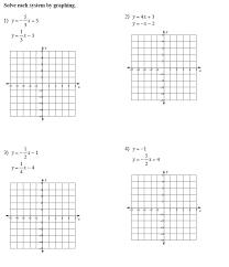 algebra 1 graphing linear equations worksheet worksheets