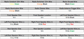 mitsubishi triton mk radio wiring diagram somurich