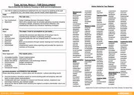 Resume Verb List Baby Thesis In Tagalog Pubmed Research Papers Finding Critical