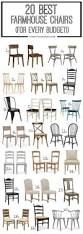 dining room chair types modern chairs quality interior 2017