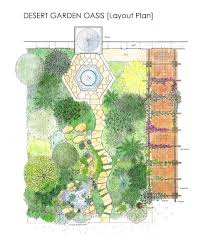 garden layout and design plans landscape ideas how to a focal