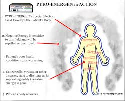 How To Remove Negative Energy Pyro Energen How Does It Work