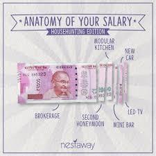 Toys R Us Supervisor Salary Nestaway Posts Facebook
