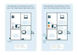 diagram of house wiring u2013 the wiring diagram u2013 readingrat net