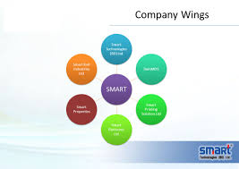 Smart Technologies by About Stbl Operation Prepared By Md Mafujur Rahman Patwary Ppt