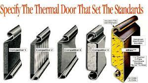Atlas Overhead Doors Atlas Thermal Doors Overhead Doors