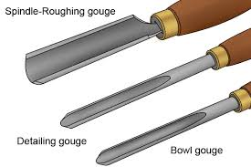 Wood Carving Hand Tools Uk by How Do Woodcarving Chisels Work