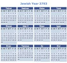 hebraic calendar why did the 69 weeks of daniel 9 25 not end on nisan 1 neverthirsty