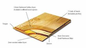 Wooden Floor Vs Laminate What Is The Difference Between Engineered Hardwood And Laminate
