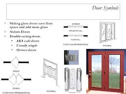 atrium sliding glass doors chapter 16 floor plan symbols ppt download