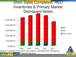 buying real estate notes the ultimate investment cash flow
