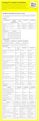 cooking for a crowd cheat sheet http www dummies com how to