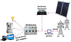 components of a solar electric generating system electrical4u