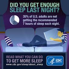 cdc publishes new estimates of u s sleep duration