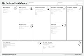 canvanizer business model template ready to use business model