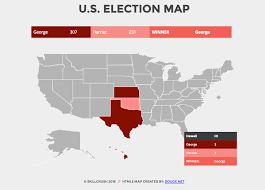 Us Election Map by Portfolio