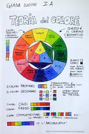 color wheel u2013 printable worksheet in italian language