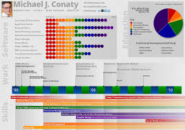 Visual Resume Templates Free What Is Visual Resume Resume For Your Job Application