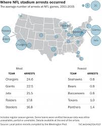 what nfl team has the most fans nationwide graphic shows the nfl teams with the most to least number of fans