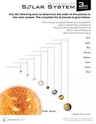 3rd grade planet worksheets education com