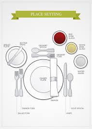 proper table setting etiquette what is the proper table setting my web value
