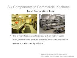 commercial kitchen design guidelines kitchen design ideas