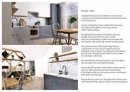 Furniture For The Kitchen Vote In The Houzz Sketchchallenge Decorex International