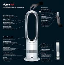the dyson bladeless personal heater fan the biggest contribution of dyson heater cooler to humanity