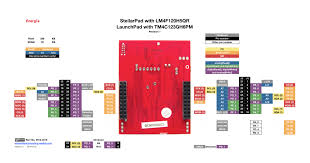 Maps C Guide Tm4c123launchpad Energia