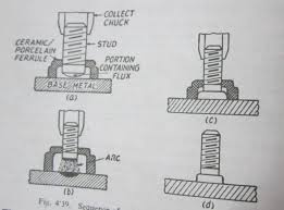 all you need to know about stud welding structural steel fabrication