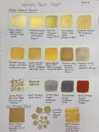 the gold rush of 2014 metallic gold paint paint charts and