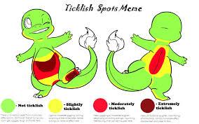 Tickled Memes - ticklish spots meme by lechensko on deviantart
