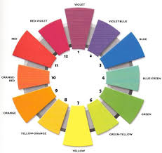 relaxing color schemes how to use color combinations to create excitement or calm