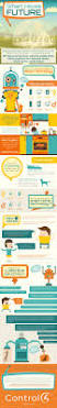 the smart house of the future infographic home automation blog
