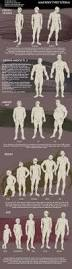 Human Anatomy Male 70 Best Anatomy Male Images On Pinterest Human Anatomy Figure