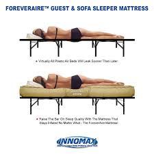 amazon com innomax foreveraire guest and sofa mattress queen