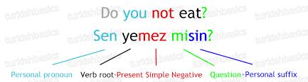 present simple tense in turkish turkish basics