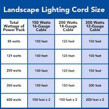 ge low voltage wiring diagram on ge images free download wiring