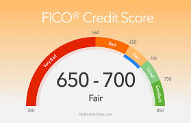 How To Get Free Credit Score Without Signing Up by 2017 Credit Card Offers For Fair Credit