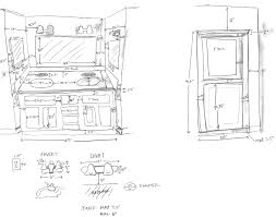 Standard Sizes Of Kitchen Cabinets Kitchen Cabinet Dimension Guide Kitchen