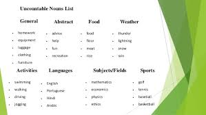 Countable And Uncountable Nouns List Grammar 5 Contable And Uncountable Nouns 1