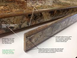 gem loc premier edge the ultimate laminate countertop edge option