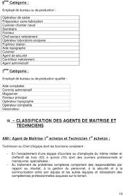 employ de bureau fiche m tier protocole d accord article 3 le présent accord entrera en vigueur
