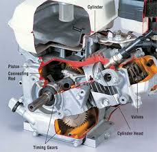 how to repair small engines tips and guidelines howstuffworks