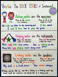 crafting connections types of verbs anchor chart with a freebie