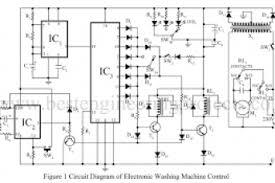panasonic washing machine wiring diagram pdf wiring diagram