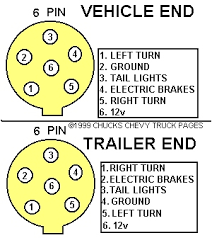 plug wiring on trailer diagram light brakes hitch 7 pin schematic