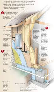 Exterior Door Insulation by Questions And Answers About Air Barriers Greenbuildingadvisor Com