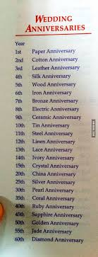 wedding gift by year best 25 4 year anniversary ideas on men anniversary